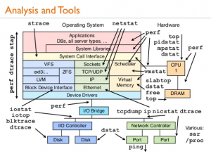 system tuning 2