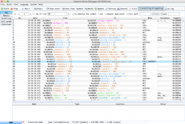 Profiling ucore kernel, can see the call stack